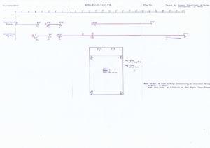Kaleïdoscope - déroulement temporel et spatial
