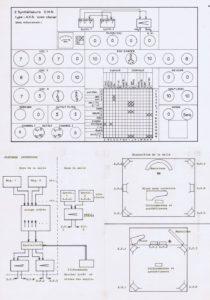 Systèmes superposés I