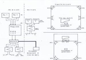 Systèmes superposés II