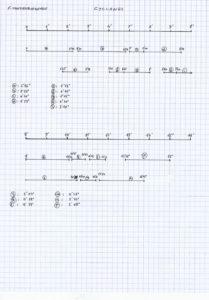 Cyclanes - schéma de mixage
